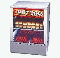Hot Dog Machines