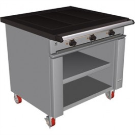 Boiling Tables